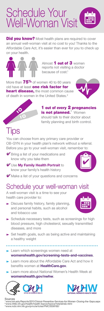 NWHW-infographic-well-woman-visit