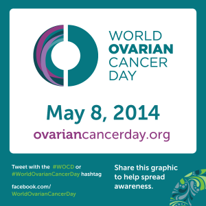 World Ovarian Cancer Day: One Voice for Every Woman